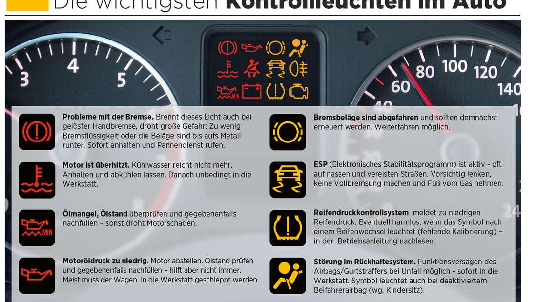 Die wichtigsten Kontrollleuchten im Auto