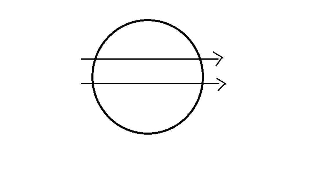 """Gaunerzinken: Zwei Pfeile durch einen Kreis bedeutet """"Schnell abhauen!"""""""