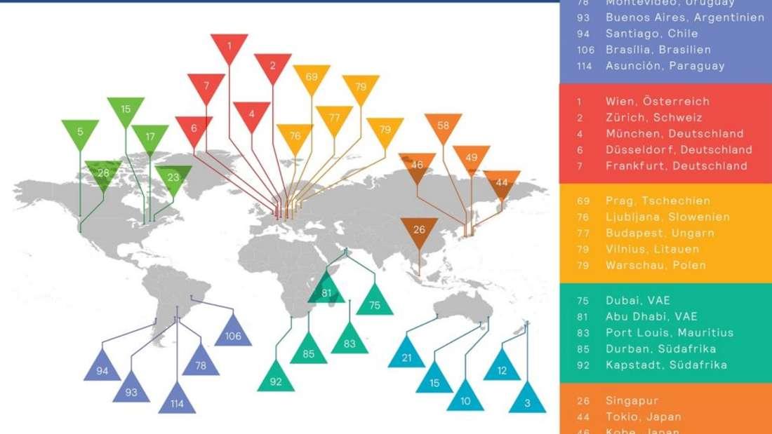 Beratungsgesellschaft Mercer, Ranking, Lebensqualität, Großstadt
