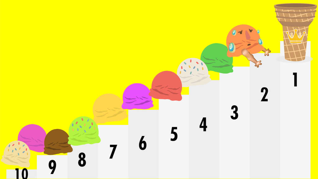 Das ultimative Eis-Battle! Welche Mannheimer Eis-Diele schafft es in die TOP 10?