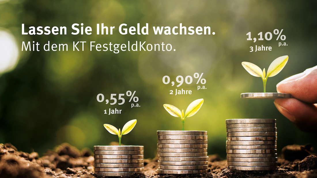 Gewinnbringend sparen – bei der KT Bank AG