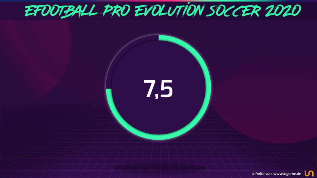 eFootball-Pro-Evolution-Soccer-2002-Test-Wertungsgrafik-7.5