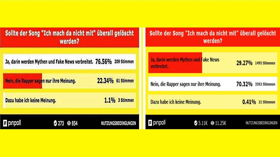 Xavier Naidoo: Verschwörungsfans manipulieren Abstimmung. Zwischen 17 und 19 Uhr kippt das Ergebnis.